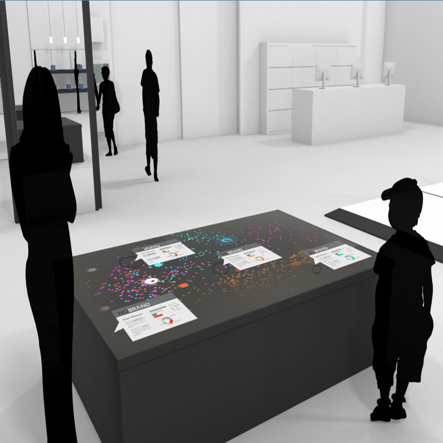 Interactive Shopping Table System